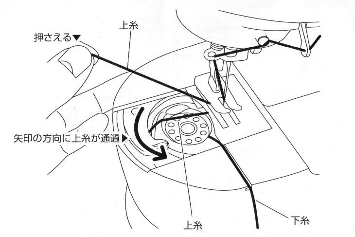 マイミー説明書 下糸のセット下糸のセット画像