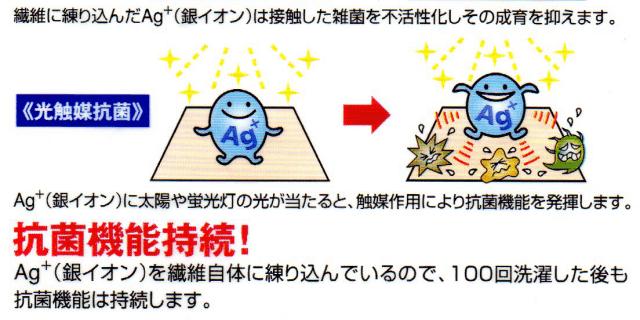 Ag+(銀イオン)除菌ふきん 裏面記載説明事項2