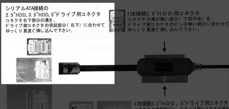 SATA&IDE-USB2.0変換アダプタケーブル UD-500SAマニュアル画像